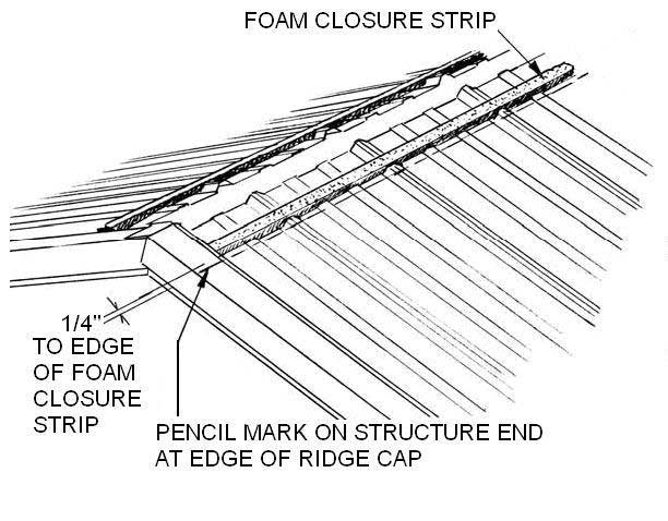 Ridge Cap Installation