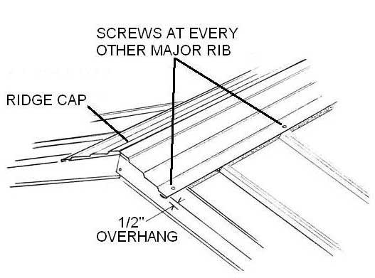 Ridge Cap Screw Pattern