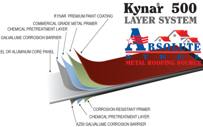 Kynar 500 Explained – How Can Metal Roofing Last for Decades? (2021)