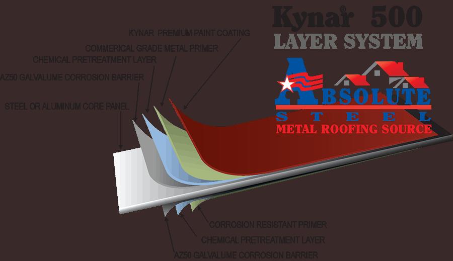 Kynar 500 Layers